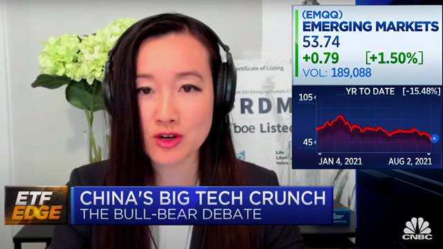 ETF Edge: Is China still investable?