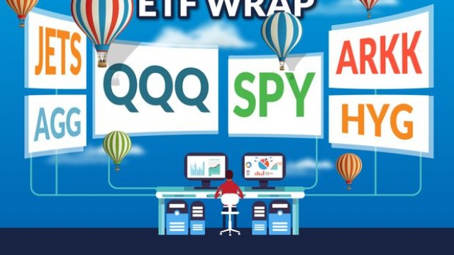 ETF Wrap: ETFs to turn to as Fed sets stock market up for rising interest rates; GameStop heads to IWF