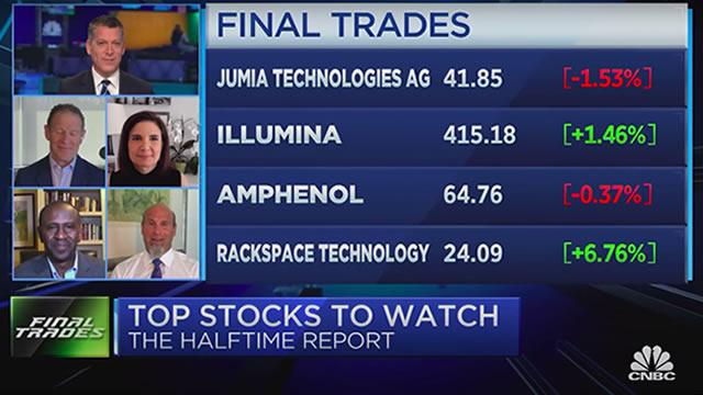 Final Trades: Illumina, Rackspace, Jumia & more