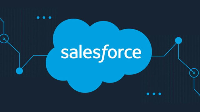 Salesforce.com (CRM) Moves 5.4% Higher: Will This Strength Last?