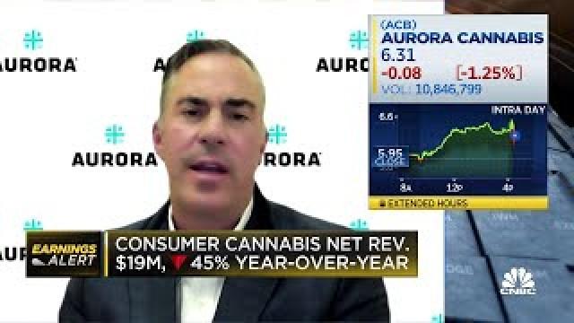 Aurora Cannabis earnings miss revenue expectations