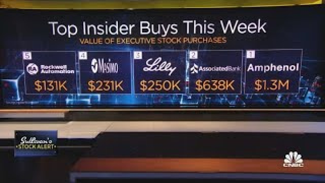 Here are the stocks seeing the most insider buying this week.