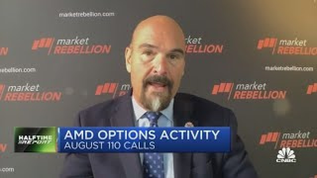 Options activity in AMD